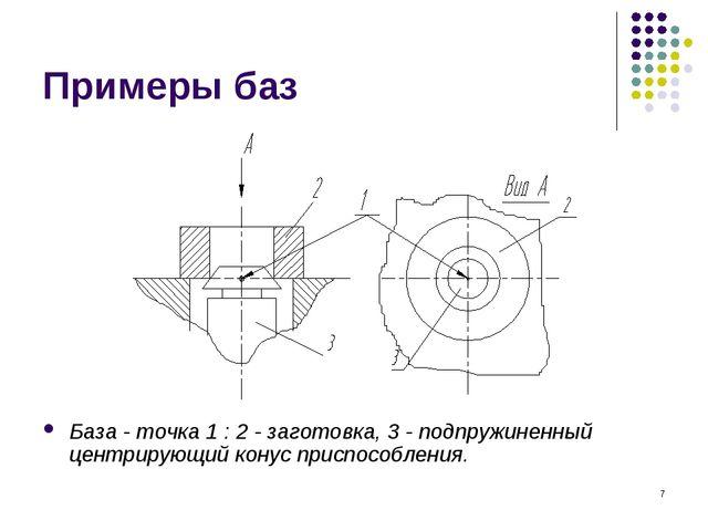 * Примеры баз База - точка 1 : 2 - заготовка, 3 - подпружиненный центрирующий...