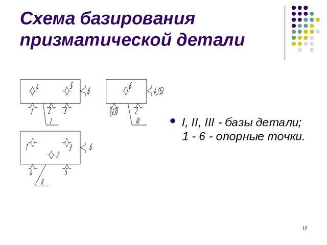 * Схема базирования призматической детали I, II, III - базы детали; 1 - 6 - о...