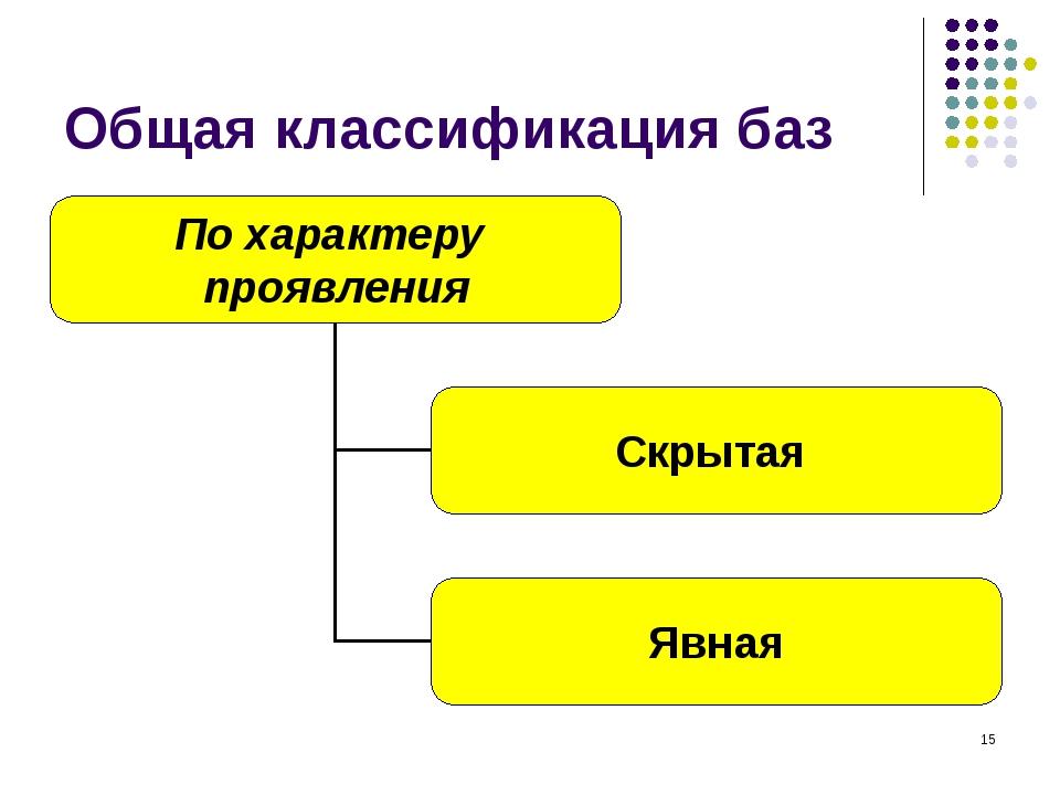 * Общая классификация баз