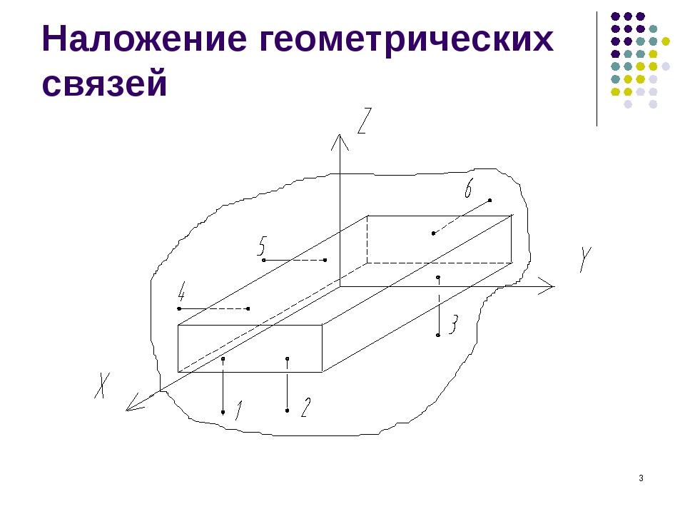 * Наложение геометрических связей