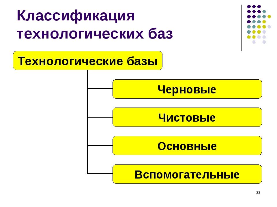 * Классификация технологических баз