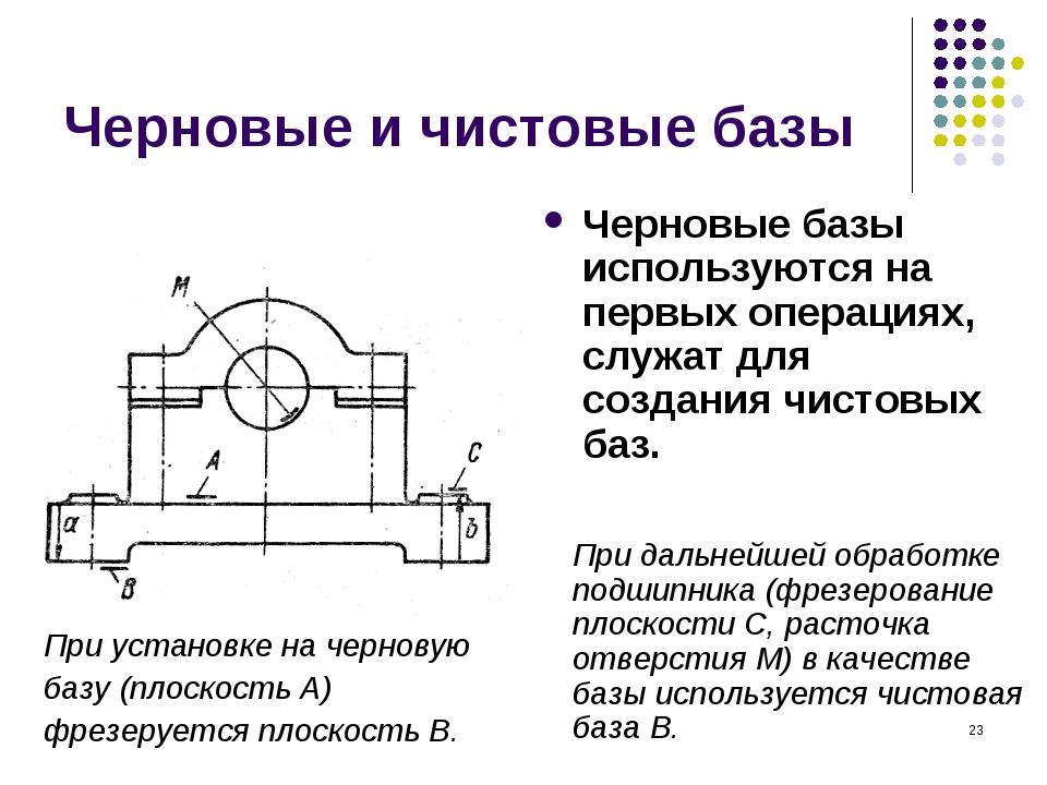 * Черновые и чистовые базы Черновые базы используются на первых операциях, сл...