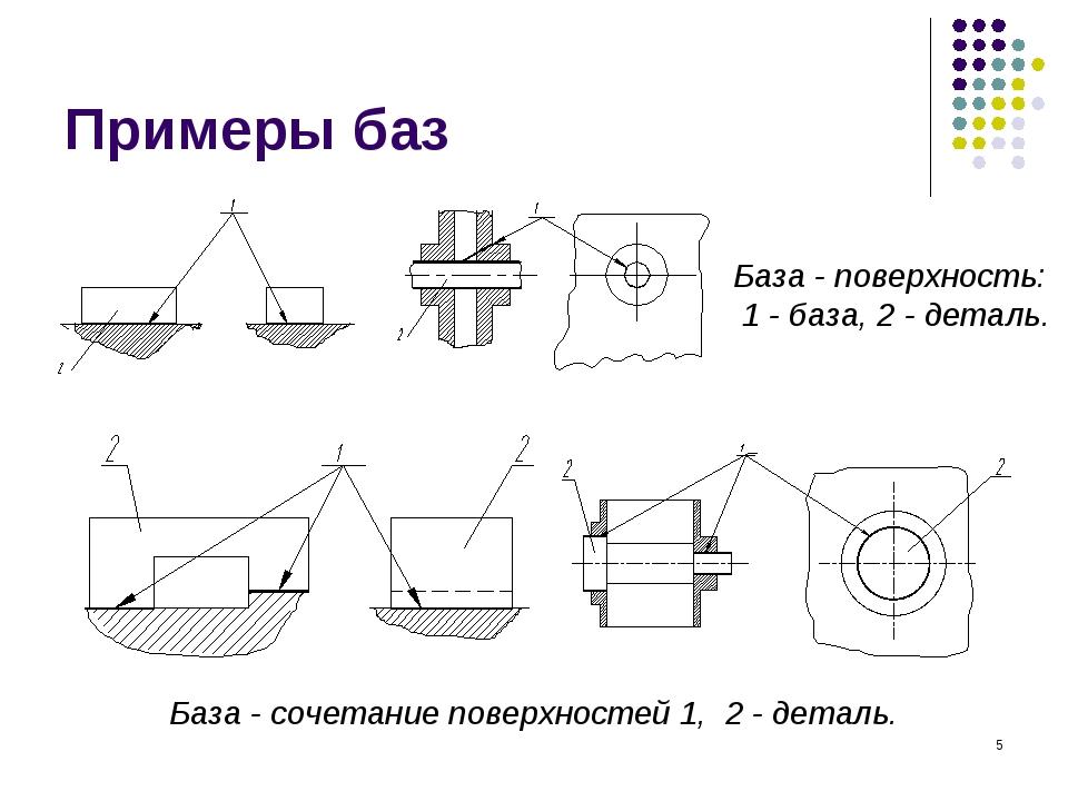 * Примеры баз База - поверхность: 1 - база, 2 - деталь. База - сочетание пове...