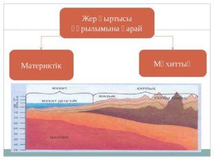 Жер қыртысы құрылымына қарай Материктік Мұхиттық