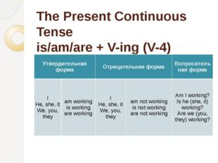 The Present Continuous Tense is/am/are + V-ing (V-4) Утвердительная форма Отр