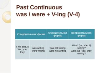 Past Continuous was / were + V-ing (V-4) Утвердительная форма Отрицательная ф