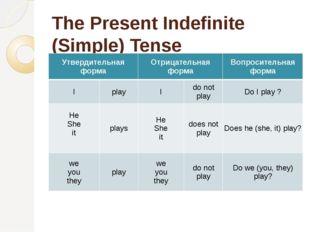 The Present Indefinite (Simple) Tense Утвердительная форма Отрицательная форм