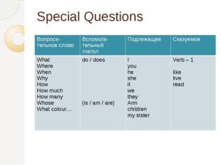 Special Questions Вопроси-тельноеслово Вспомога-тельныйглагол Подлежащее Сказ