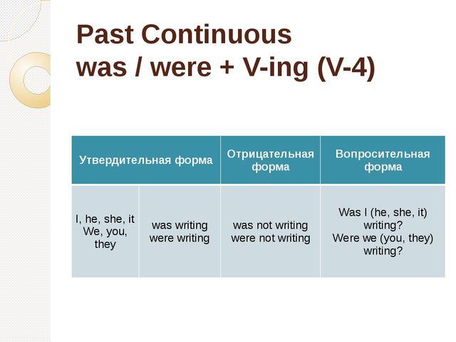 Past Continuous was / were + V-ing (V-4) Утвердительная форма Отрицательная ф...