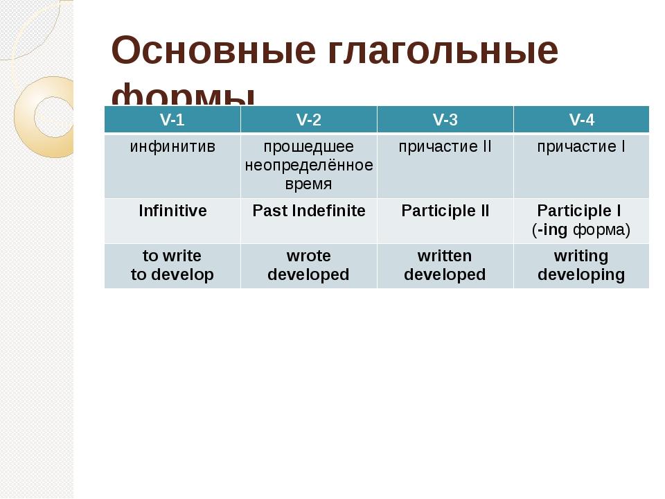 Основные глагольные формы V-1 V-2 V-3 V-4 инфинитив прошедшее неопределённое...