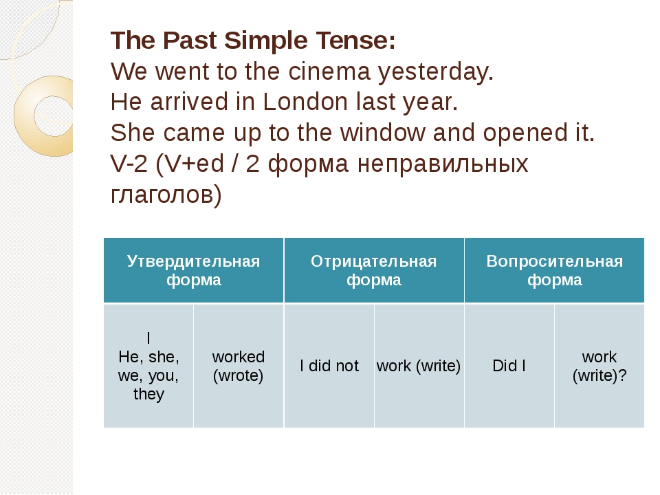 The Past Simple Tense: We went to the cinema yesterday. He arrived in London...