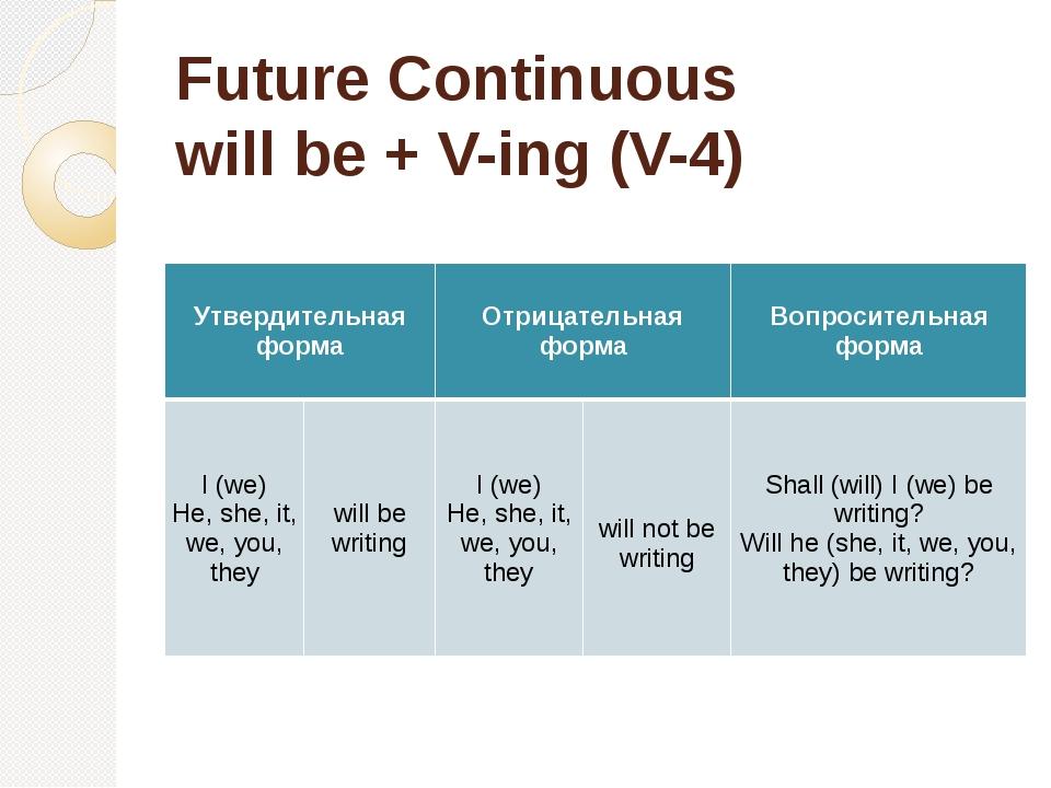 Future Continuous will be + V-ing (V-4) Утвердительная форма Отрицательная фо...