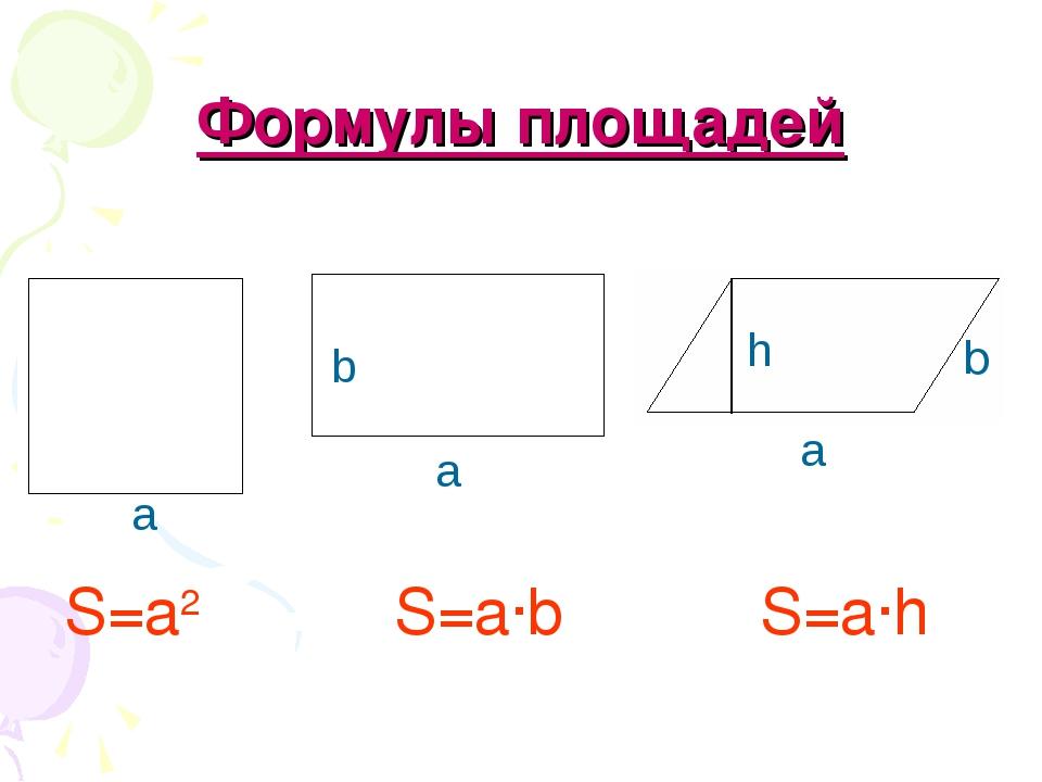 Формулы площадей а а b а h b S=a2 S=a∙b S=a∙h