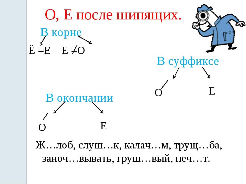О, Е после шипящих. В корне В суффиксе Ё =Е Е =О О Е В окончании О Е Ж…лоб, с...