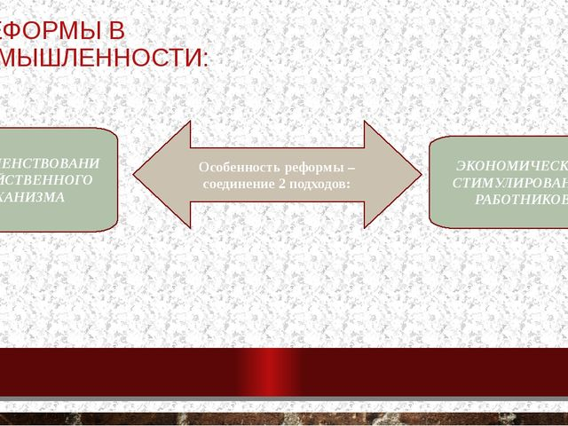 2. РЕФОРМЫ В ПРОМЫШЛЕННОСТИ: Особенность реформы – соединение 2 подходов: СОВ...