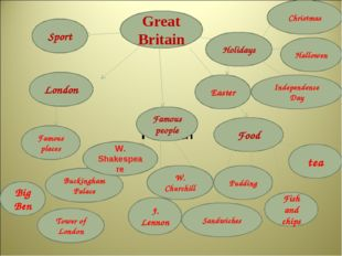 Puddi Great Britain London Famous people Food Holidays Famous places Big Ben