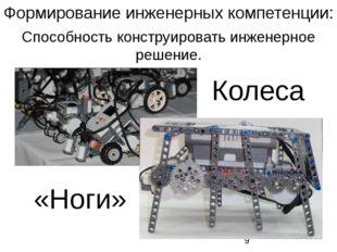 Способность конструировать инженерное решение. Формирование инженерных компет