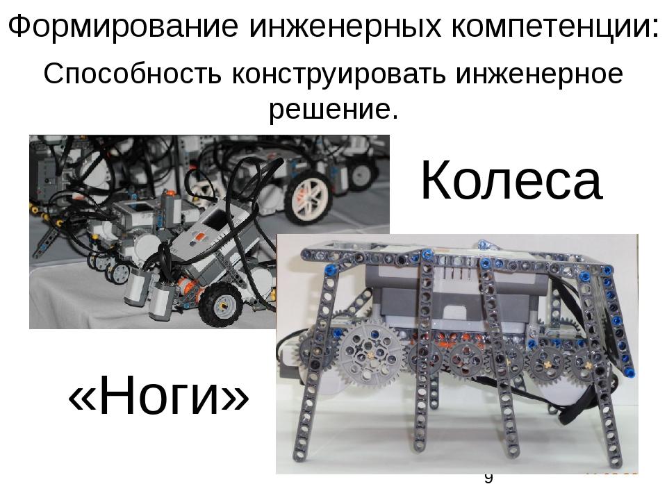 Способность конструировать инженерное решение. Формирование инженерных компет...