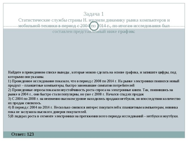 Задача 1 Статистические службы страны Н. изучили динамику рынка компьютеров...