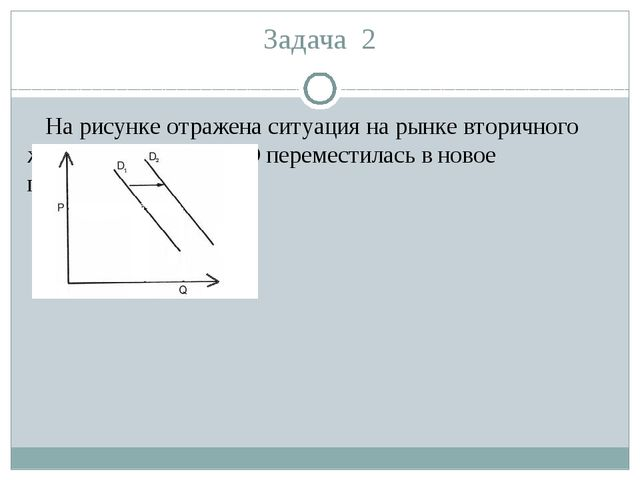 Задача 2 На рисунке отражена ситуация на рынке вторичного жилья: линия спроса...