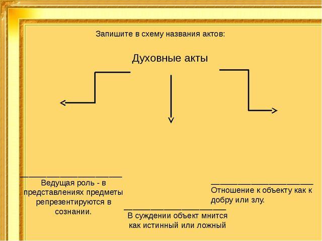 Запишите в схему названия актов: Духовные акты _______________________ Ведуща...