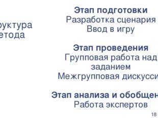 Структура метода Этап подготовки Разработка сценария Ввод в игру Этап проведе