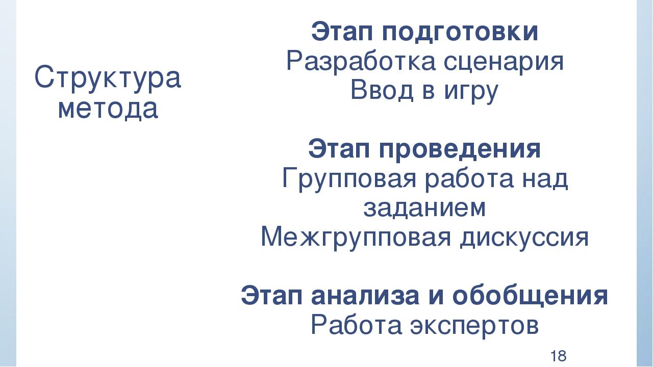 Структура метода Этап подготовки Разработка сценария Ввод в игру Этап проведе...
