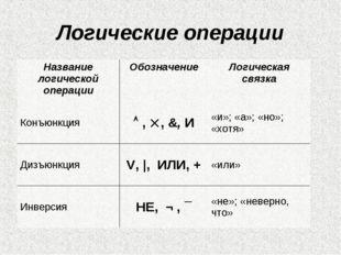 Логические операции Название логической операцииОбозначениеЛогическая связк