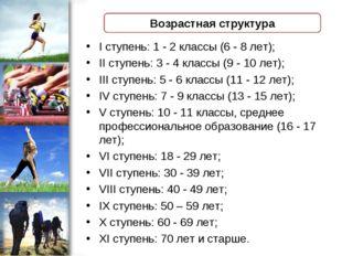 I ступень: 1 - 2 классы (6 - 8 лет); II ступень: 3 - 4 классы (9 - 10 лет); I