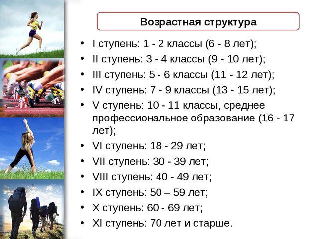 I ступень: 1 - 2 классы (6 - 8 лет); II ступень: 3 - 4 классы (9 - 10 лет); I...