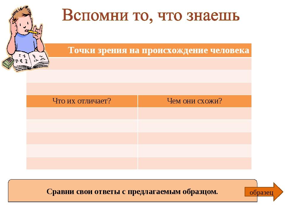 Сравни свои ответы с предлагаемым образцом. образец Точки зрения на происхожд...