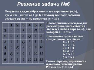 Решение задачи №6 Результат каждого бросания – это пара чисел (a, b), где a и