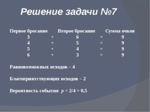 Решение задачи №7 Первое бросание Второе бросание Сумма очков 3 + 6 = 9 4 + 5