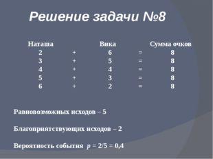 Решение задачи №8 Наташа Вика Сумма очков 2 + 6 = 8 3 + 5 = 8 4 + 4 = 8 5 + 3