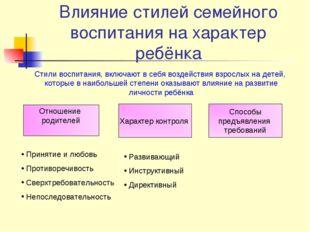 Влияние стилей семейного воспитания на характер ребёнка Стили воспитания, вкл