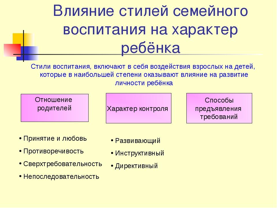 Влияние стилей семейного воспитания на характер ребёнка Стили воспитания, вкл...
