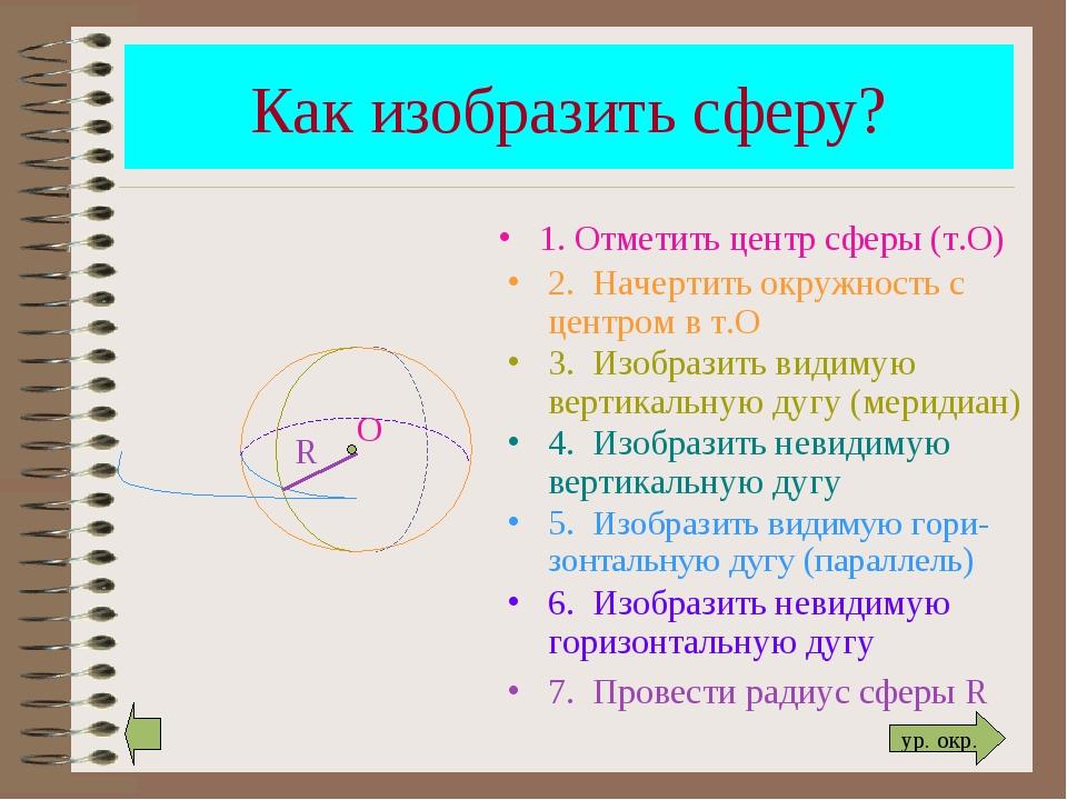 Как изобразить сферу? R 1. Отметить центр сферы (т.О) 2. Начертить окружность...