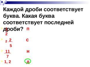 Каждой дроби соответствует буква. Какая буква соответствует последней дроби?