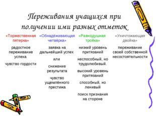 Переживания учащихся при получении ими разных отметок «Торжественная пятерка»