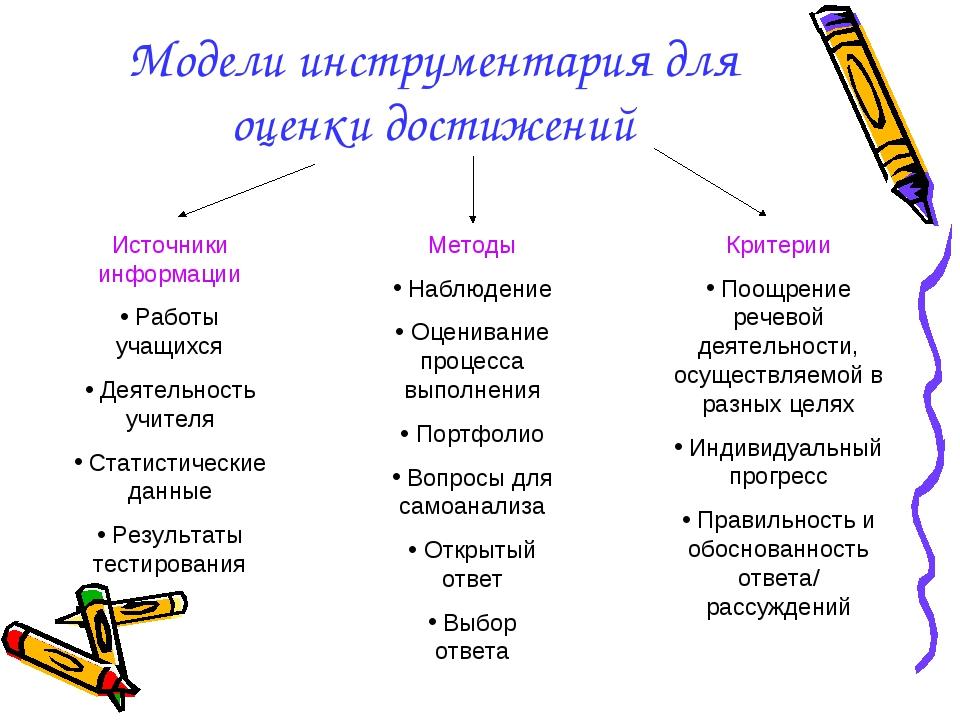 Модели инструментария для оценки достижений Источники информации Работы учащи...
