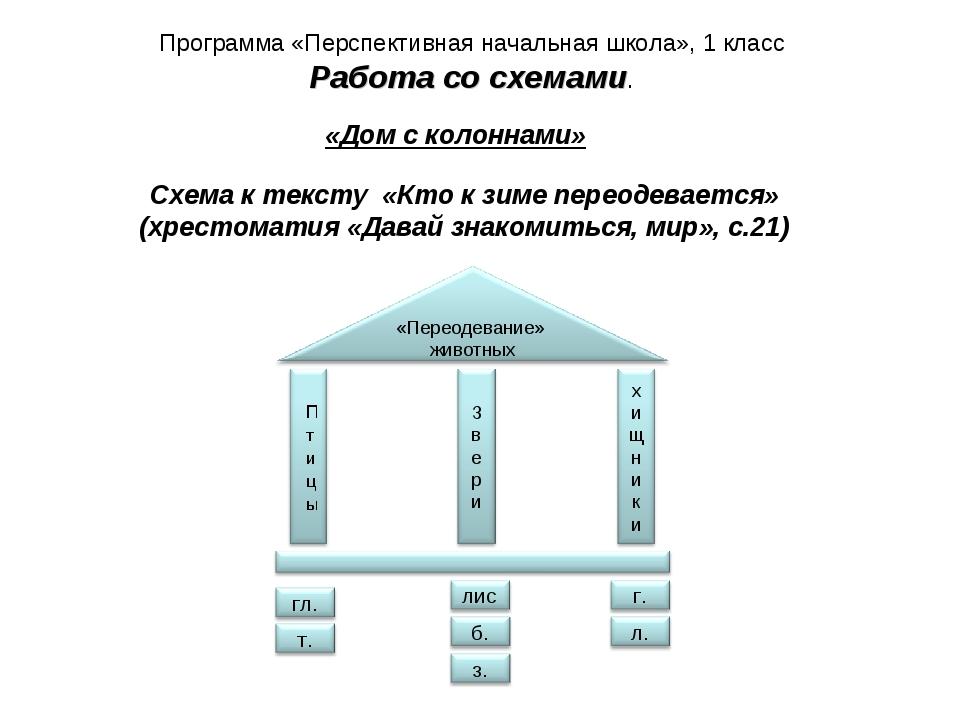 Программа «Перспективная начальная школа», 1 класс Работа со схемами. «Дом с...