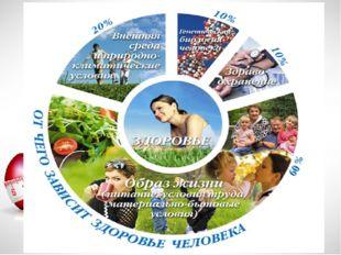 Актуальность здорового образа жизни вызвана возрастанием и изменением характе