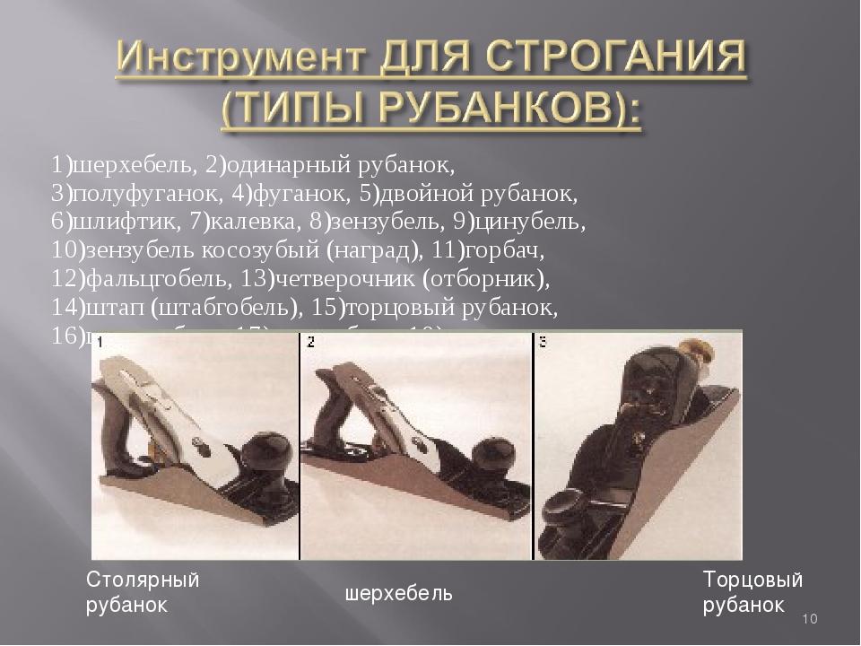 1)шерхебель, 2)одинарный рубанок, 3)полуфуганок, 4)фуганок, 5)двойной рубанок...