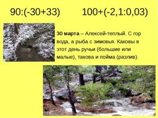 90:(-30+33) 100+(-2,1:0,03) 30 марта – Алексей-теплый. С гор вода, а рыба с з