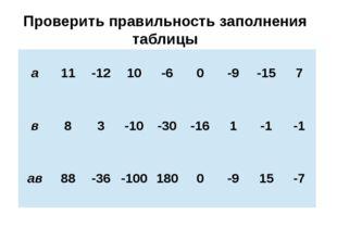 Проверить правильность заполнения таблицы а 11 -12 10 -6 0 -9 -15 7 в 8 3 -10