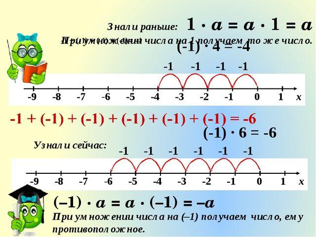 Знали раньше: 1 · a = a · 1 = a При умножении числа на 1 получаем то же число...