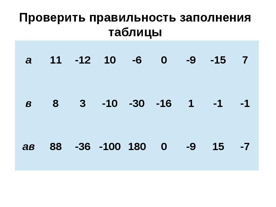 Проверить правильность заполнения таблицы а 11 -12 10 -6 0 -9 -15 7 в 8 3 -10...