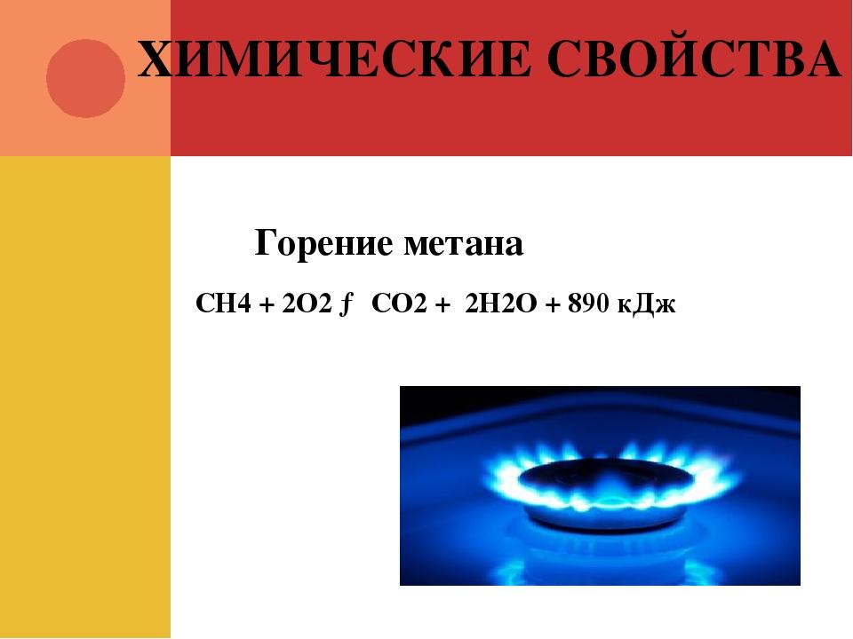 ХИМИЧЕСКИЕ СВОЙСТВА CH4 + 2O2 → CO2 + 2H2O + 890 кДж Горение метана