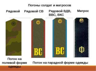 Погоны солдат и матросов Рядовой СВ Рядовой ВДВ, ВВС, ВКС Матрос Рядовой Пого