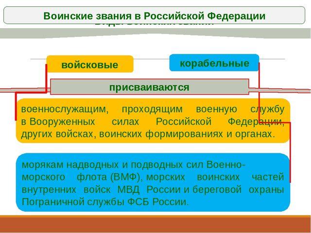 Виды воинских званий Воинские звания в Российской Федерации войсковые корабел...